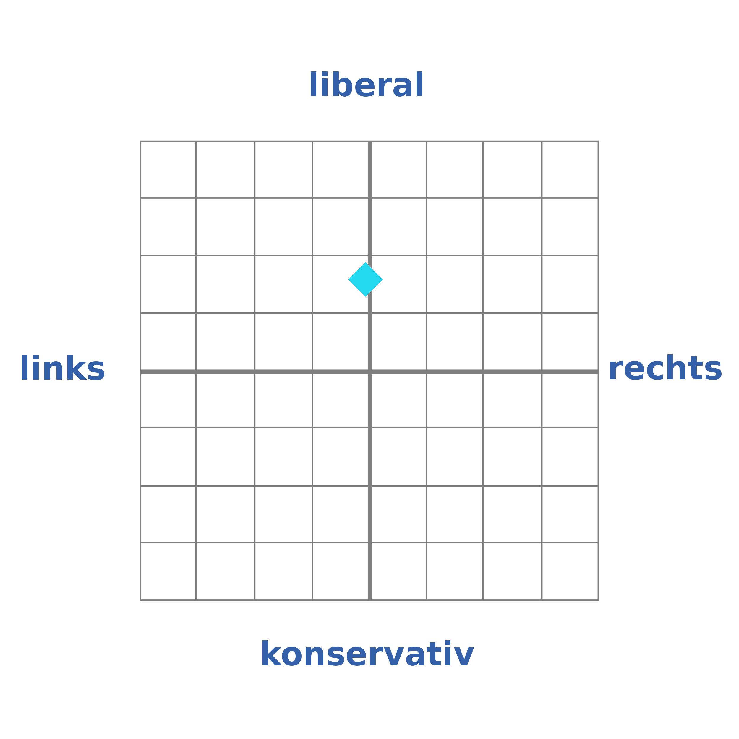 VimentisLandkarte_KR-2016